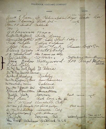 1930's Inglenook Vineyards visitor list