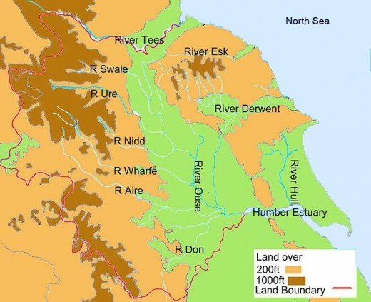 High ground and drainage in Yorkshire - most flow into the Ouse and then through the Humber into the North Sea