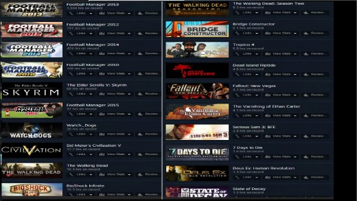 Example of games in a Steam profile.