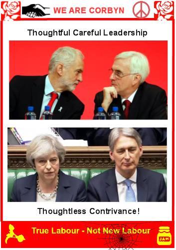 Corbyn - Mcdonnell v May - Hammond.