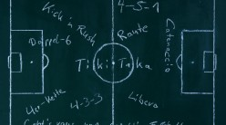 What Is the Best Strategic Formula for Successful Football?