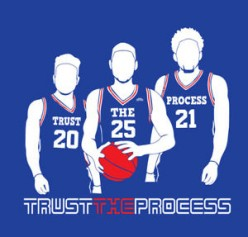 The Philadelphia 76ers: Trust the Process