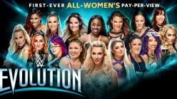 The Development of WWE's Women's Evolution