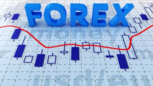 If You're Considering Investing in Forex, Here Are Some Things I've Learned