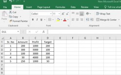 How to Create Pivot Table in Microsoft Excel 2010
