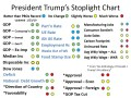 An Anthology of Donald J. Trump's Presidency (updated 1/23/19)