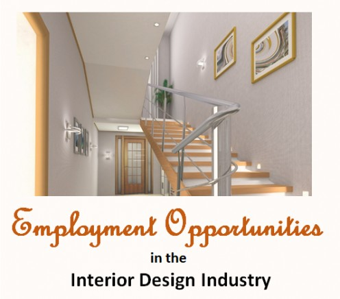 Career and Employment Prospects in the Interior Design Industry