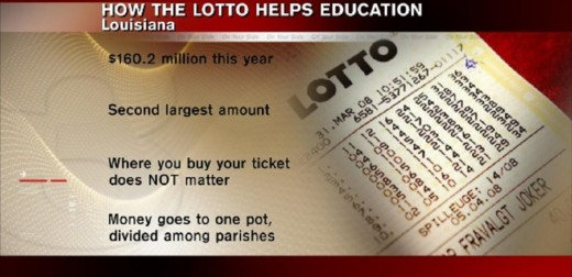 An example of Louisiana advertising for lottery and school funding