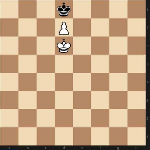 Its black move next but has no legal moves. so, it is a stalemate