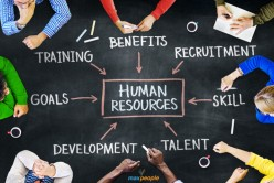 Purpose of Human Resources