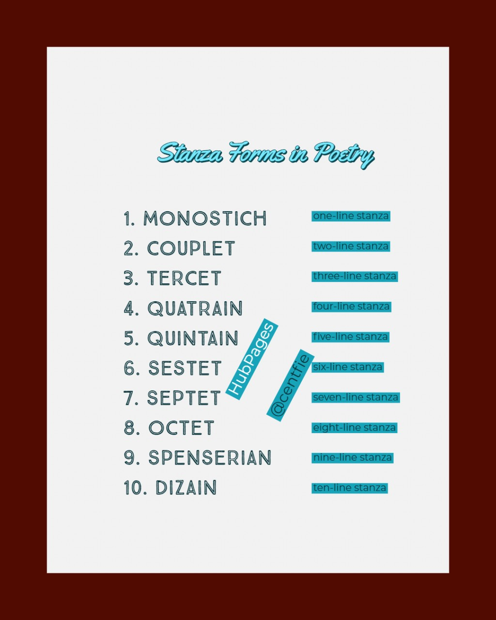 10 Standard Types Of Stanza Forms In Poetry Owlcation