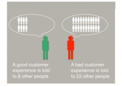 How Customer Satisfaction Brings Your Startup Towards Success