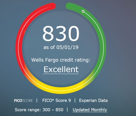 My most recent credit score thanks to being an authorized user on my husband's accounts.