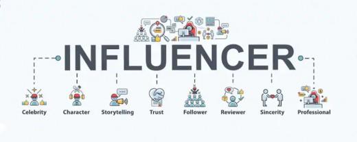 influencer on demand