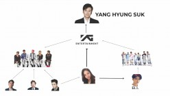 Explaining the Drug Controversy in South Korean Entertainment
