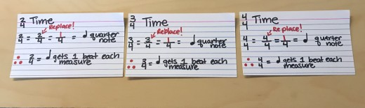 Time Signatures in 4