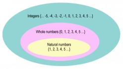 The Number Patterns And Sequences