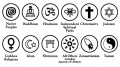 Religion and Politics, Controversial Topics