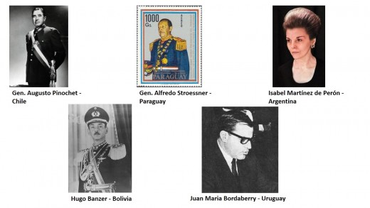 Three military generals and two civilians were presidents of the five Operation Condor countries. Note: In 1976 Isabel Peron was deposed by Gen. Jorge Rafael Videla. Not pictured.