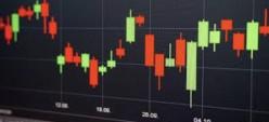 Three Profitable RSI Stock Trading systems