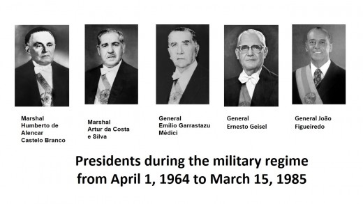 At the end of each term, the presidency would be passed to the next general in line