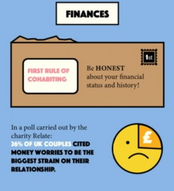 Moving In Together? Make Sure You're on the Same Page, Finance-Wise