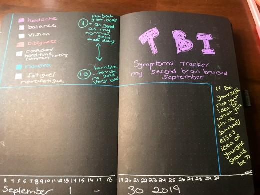 September TBI symptoms tracker