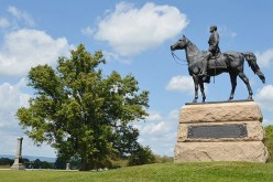 How to Visit Gettsyburg National Military Park