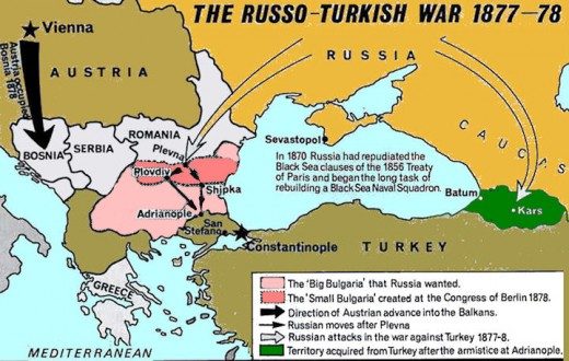 The Russo-Turkish War Of 1877
