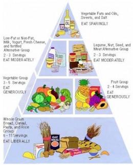Vegetarian Times - Great Food, Good.