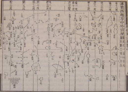 A star map with a cylindrical projection. Su Song's star maps represent the oldest existent ones in printed form.