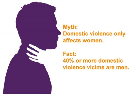 male victims of domestic violence are ignored