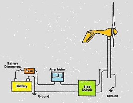 Wiring Diagram Wind Turbine : Schematic for wiring wind turbine get free image about