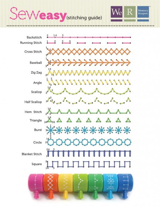 These are all the stitches available in the Sew Easy System