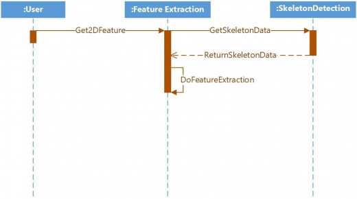 Extract 2D Feature
