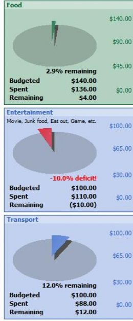 expense report funny. sample expense report
