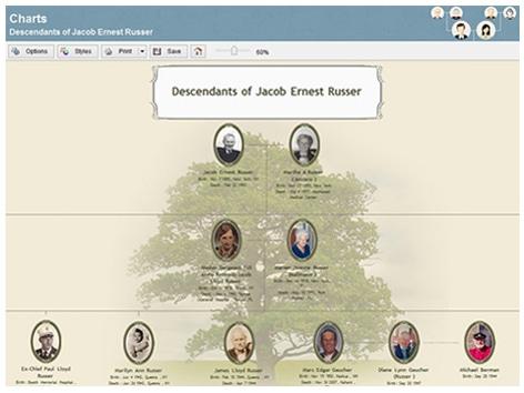 Genealogy Software Programs