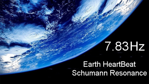 The Earth resonates a heart beat and we as beings are dependent on that life frequency, the heart beat which resonates with our own our minds.