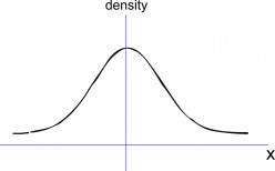 When Statistic Curve Says More Than Just A Statistic Value, It Says Things About Our Life