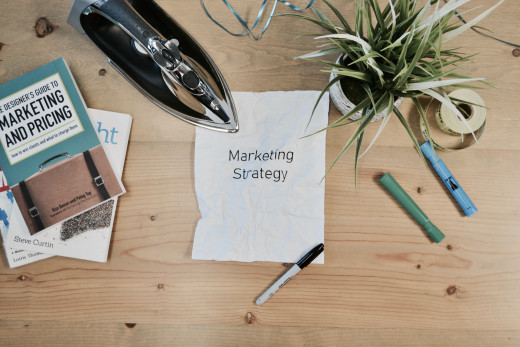 Calculate productive strategies for success