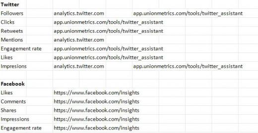 Metrics Register