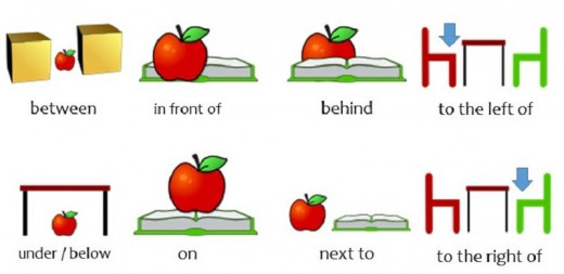 A collection of images used to show students prepositions of place.