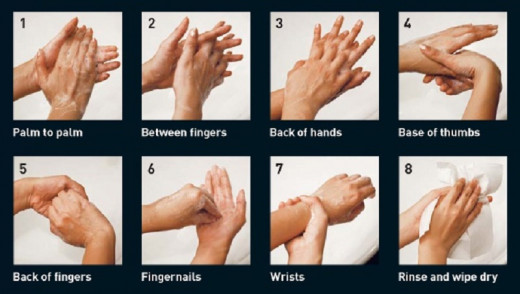 The 8-step way to wash hands properly.