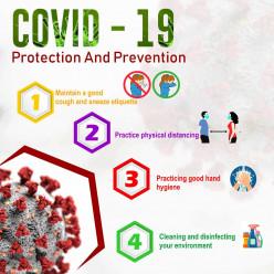Coronavirus, A Test to Humanity