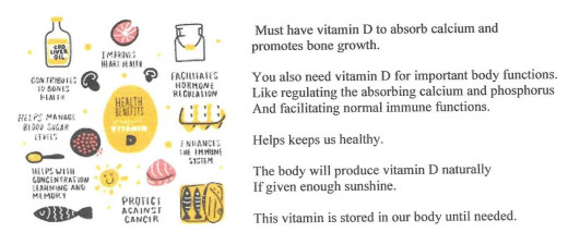 Vitamin D is Important