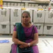 M Mallika Rani profile image