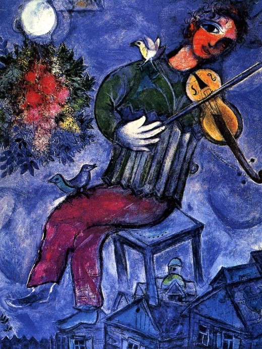 Painting by Marc Chagall, himself from a poor East European village much like Anatevka