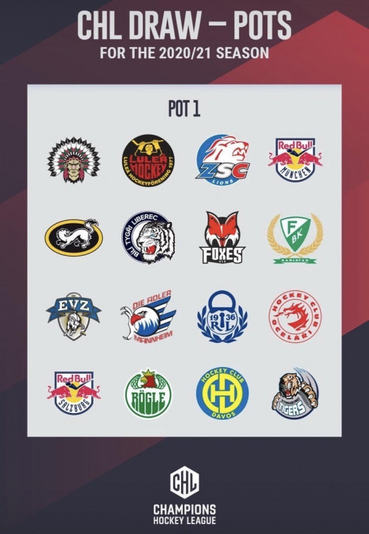 Pot 1 for the 2020/21 CHL round of 32 draw. Devils will face one of the above teams in round of 32.