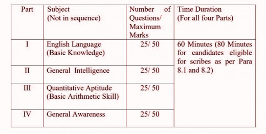 Tier-I Computer based Exam. (CHSL)