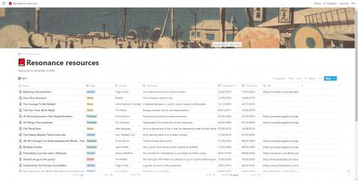 My Notion Resonance Resources database.